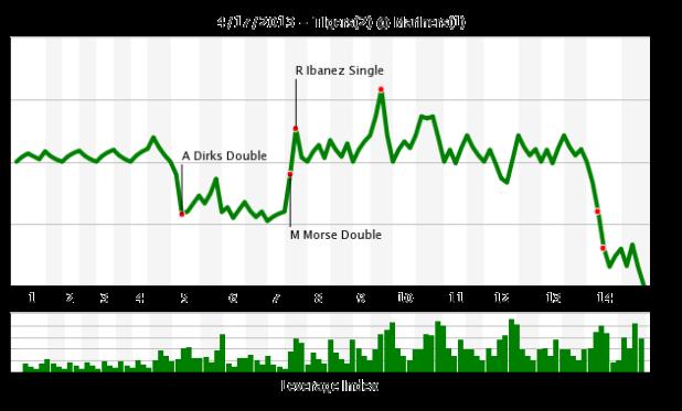 chart (17)
